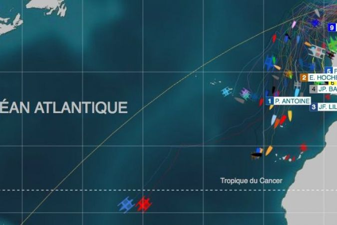 Situation de la course ce vendredi 9 novembre 2018 © sea events