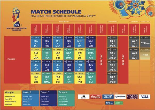 Programme coupe du monde beach soccer 2019