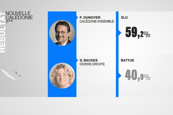 Philippe Dunoyer élu