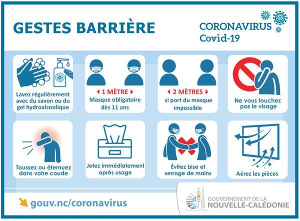 Gestes barrirèes face au coronavirus, covid NC, 2021