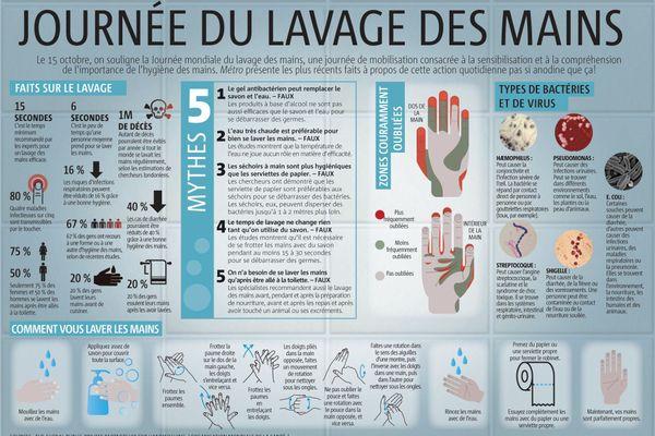 lavage des mains 4