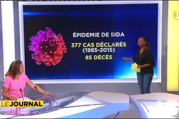SIDACTION : Inquiétante démobilisation en Polynésie