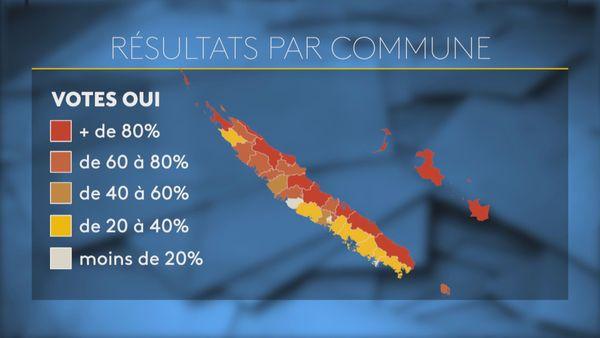 Référendum 2018 résultats du Oui par commune