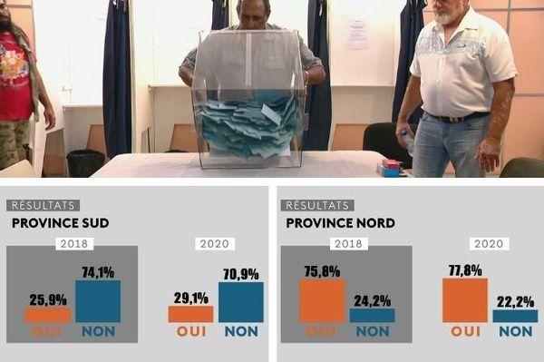 Rétro 2020 : référendum 5