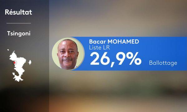 Resultat Mohamed Bacar à Tsingoni