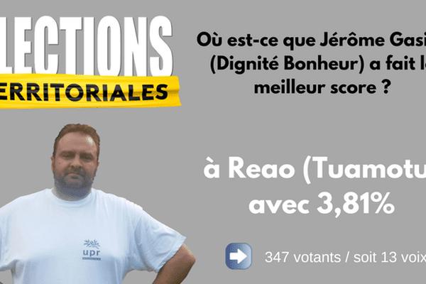 Jérôme Gasior 1er tour