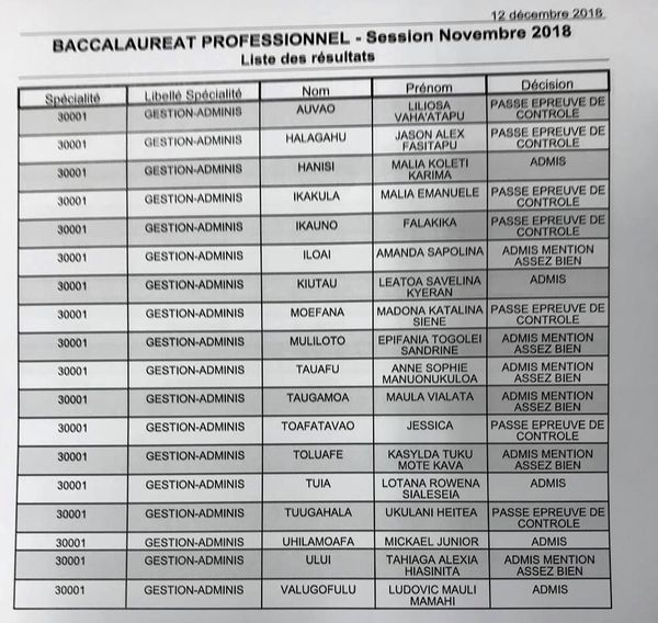 bac pro gestion administration 2018