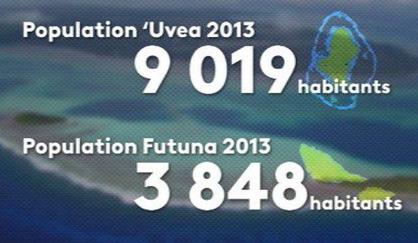 Infog détail  population Wallis et Futuna 2013