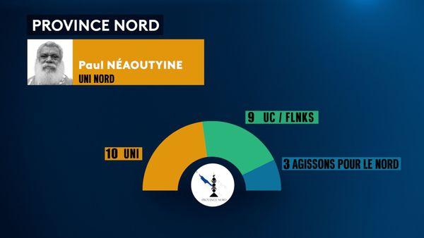 Province Nord infographie composition et président
