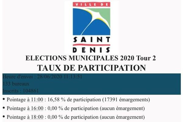 Taux de participation Saint Denis 11h