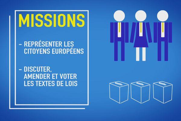 Européennes député