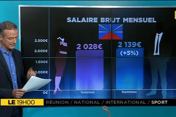 le+ du 19h, inégalités salaires