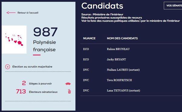 Sénat Polynésie