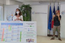 Isabelle Champmoreau au point presse du 20 septembre.