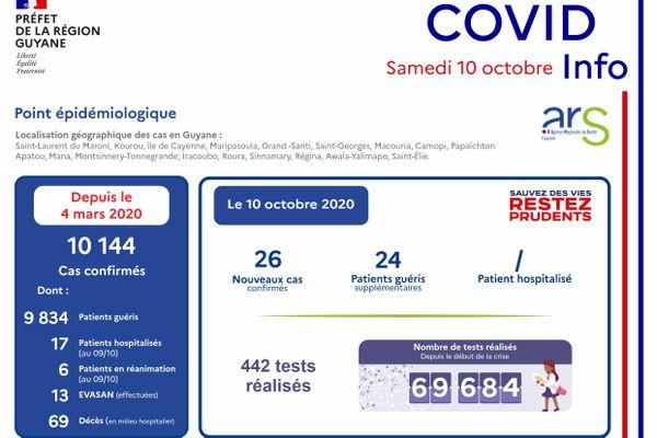 Covid 10 octobre