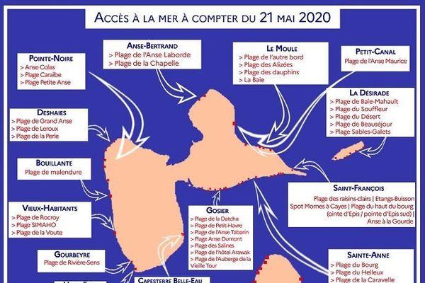 ACCES PLAGES À PARTIR DU 21 MAI 2020