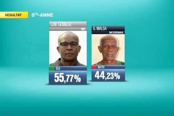 Ste Anne résultats