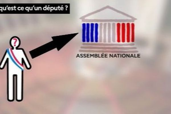 module 1 législative qu'est ce qu'un député ?