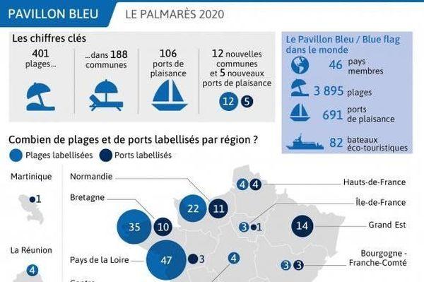 Carte des plages labellisées  2020