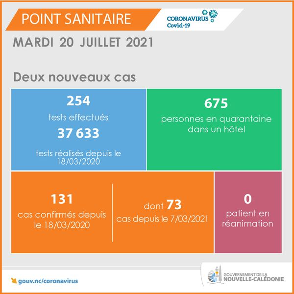 Point sanitaire du 20 juillet 2021, avec deux cas