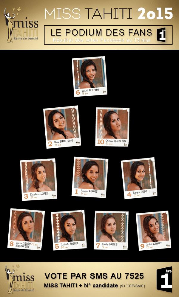 1er Podium des fans Miss Tahiti 2015, sur Polynésie 1ère !