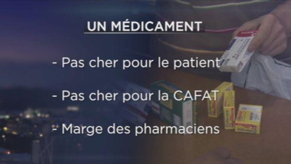 Infographie prix du médicament