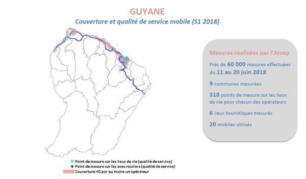 ARCEP Guyane