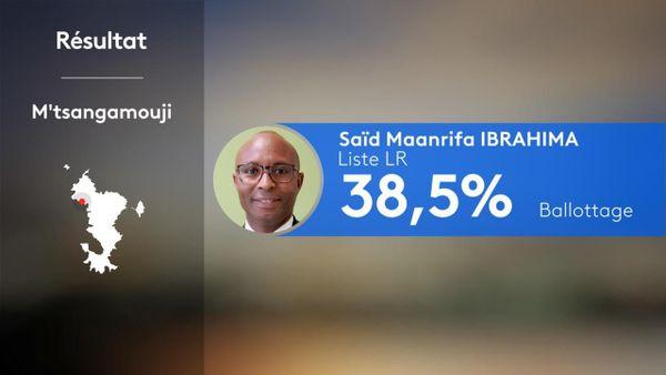 Resultat Mtsangamouji