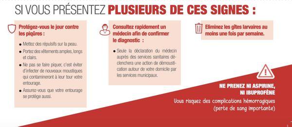 Symptômes dengue