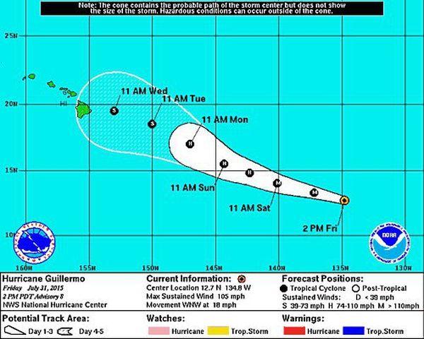 Trajectoire possible du cyclone Guillermo