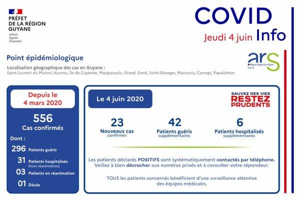 Covid info 4 juin