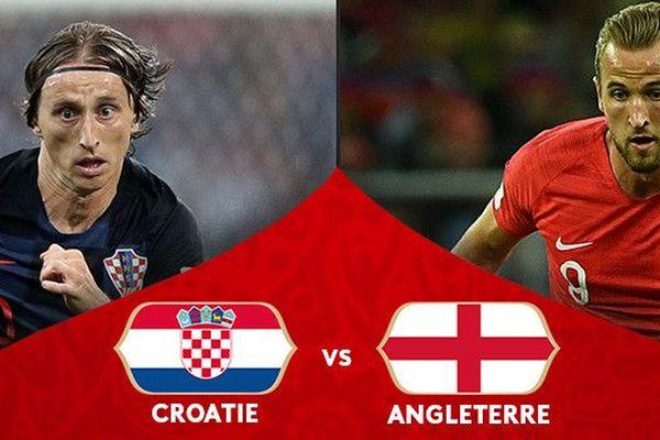 Angleterre - Croatie Article