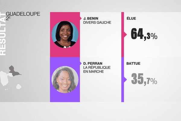 Justine Bénin élue