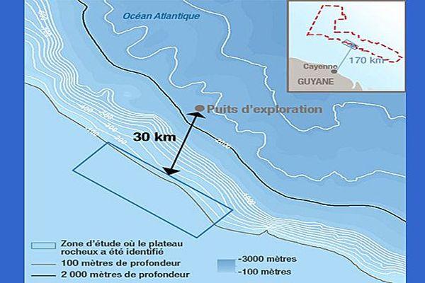 Permis Guyane Maritime