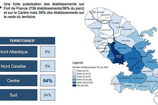 Numérique en Martinique : implantation