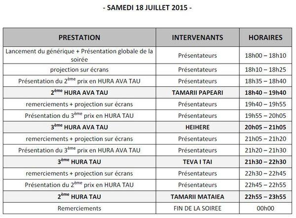 programme Taupiti