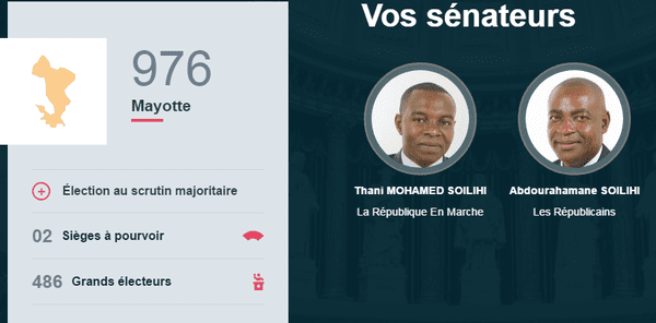 Mayotte Senatoriales