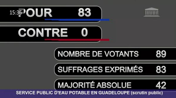 résultat vote syndicat unique eau guadeloupe