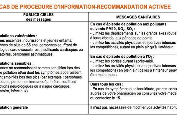 Consignes Madininair en cas de pollution