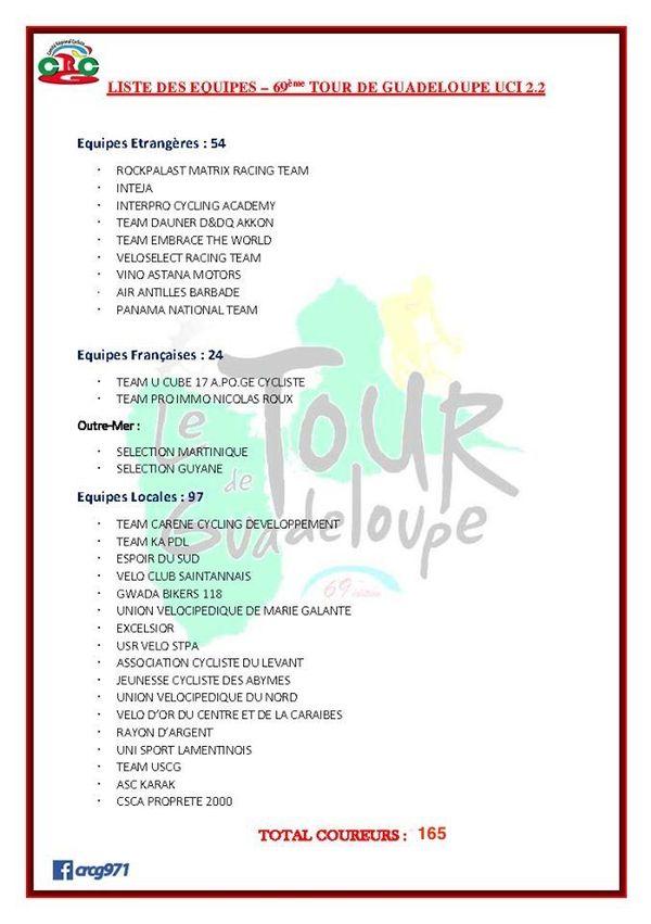 Les équipes engagées sur le 69ème Tour cycliste international de la Guadeloupe