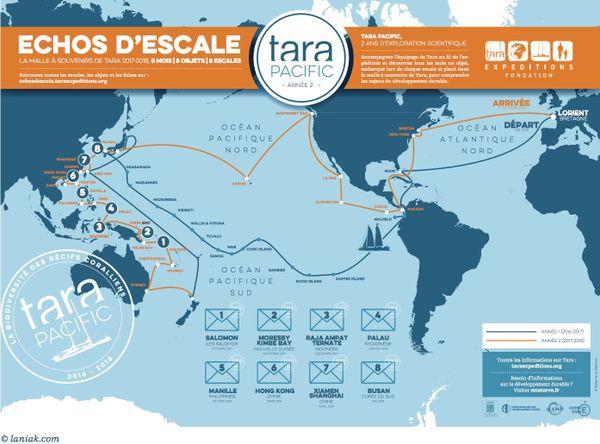 Tara expédition
