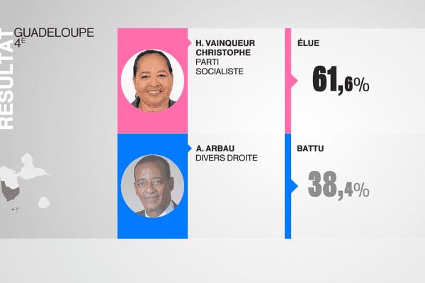 Hélène Vainqueur-Christophe élue