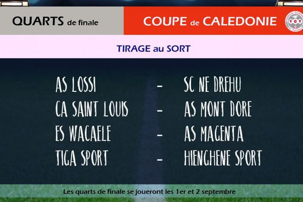 Football - Coupe Calédonie