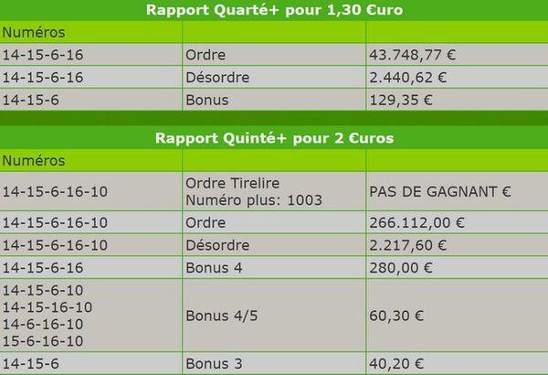 Quarté Quinté + 04 07 2016