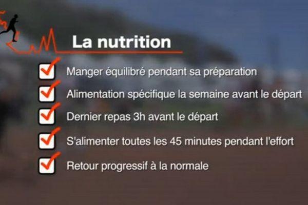 20151014 Grand Raid Nutrition
