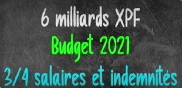 budget éducation 6md