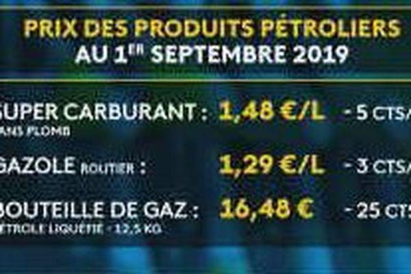 Prix carburants 09-19