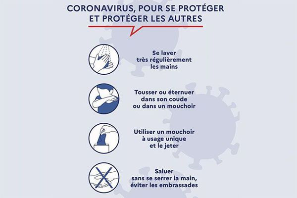 Coronavirus - gestes barrières