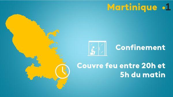 Mesures sanitaires en Martinique