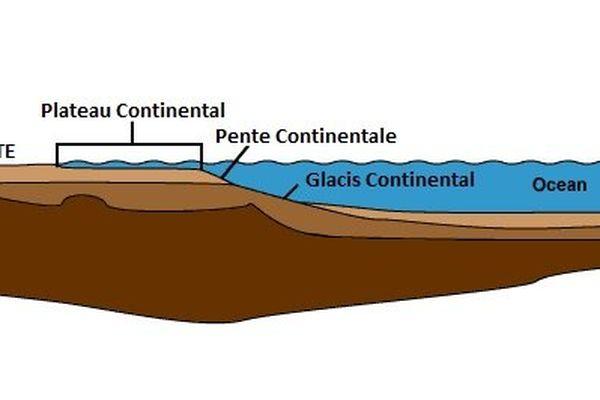 Plateau Continental